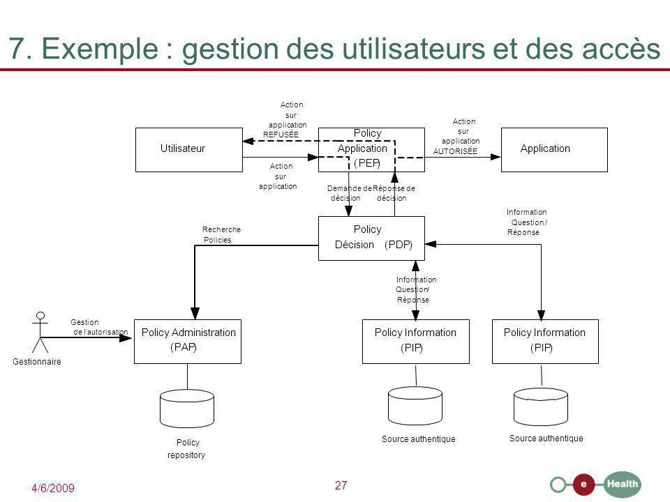 7. Exemple : gestion des utilisateurs et des accès