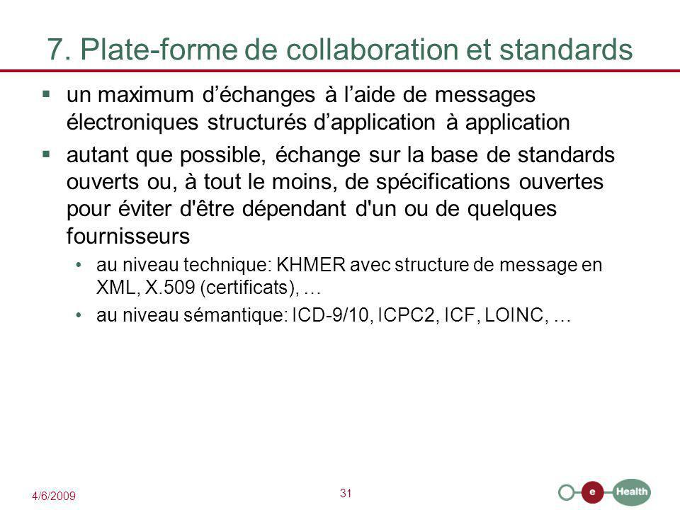 7. Plate-forme de collaboration et standards