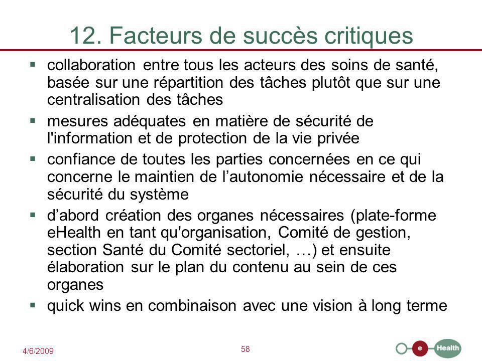 12. Facteurs de succès critiques