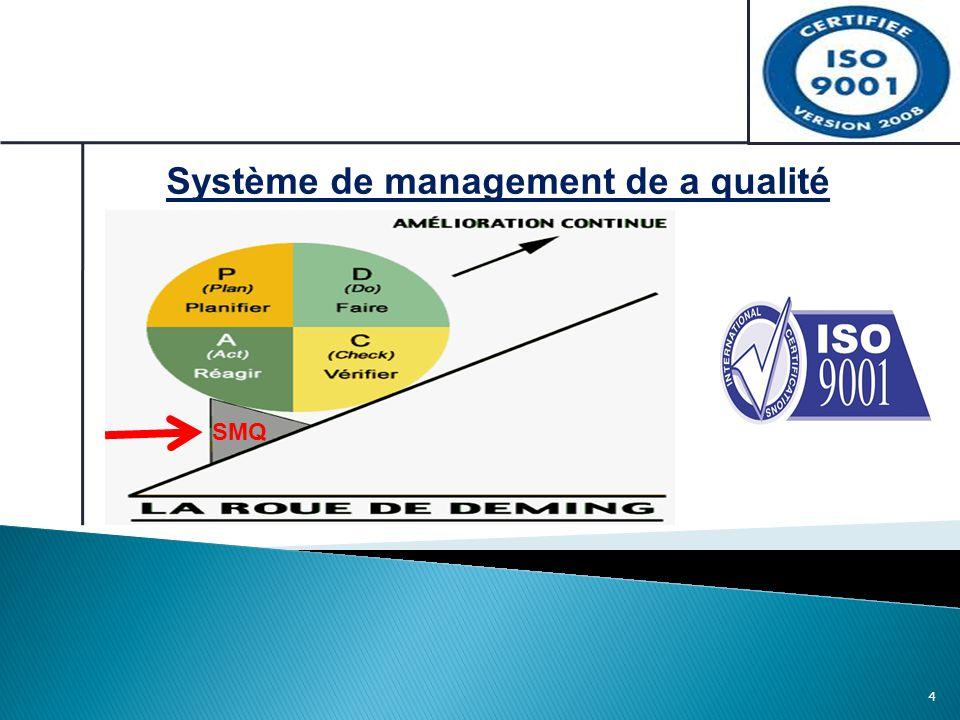 Système de management de a qualité