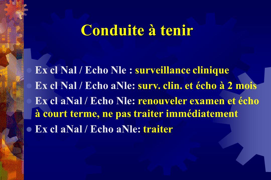 Conduite à tenir Ex cl Nal / Echo Nle : surveillance clinique