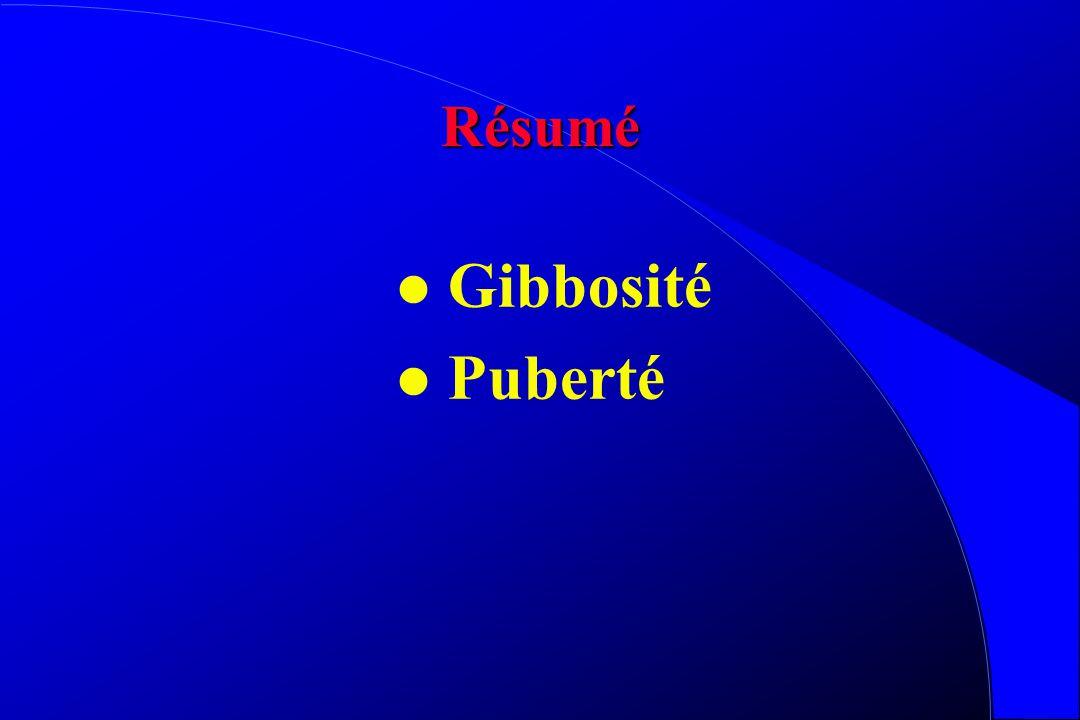 Résumé Gibbosité Puberté