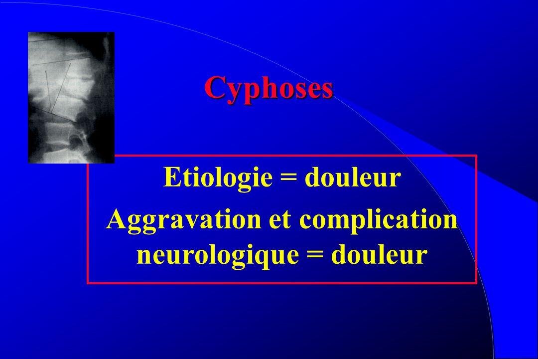 Aggravation et complication neurologique = douleur