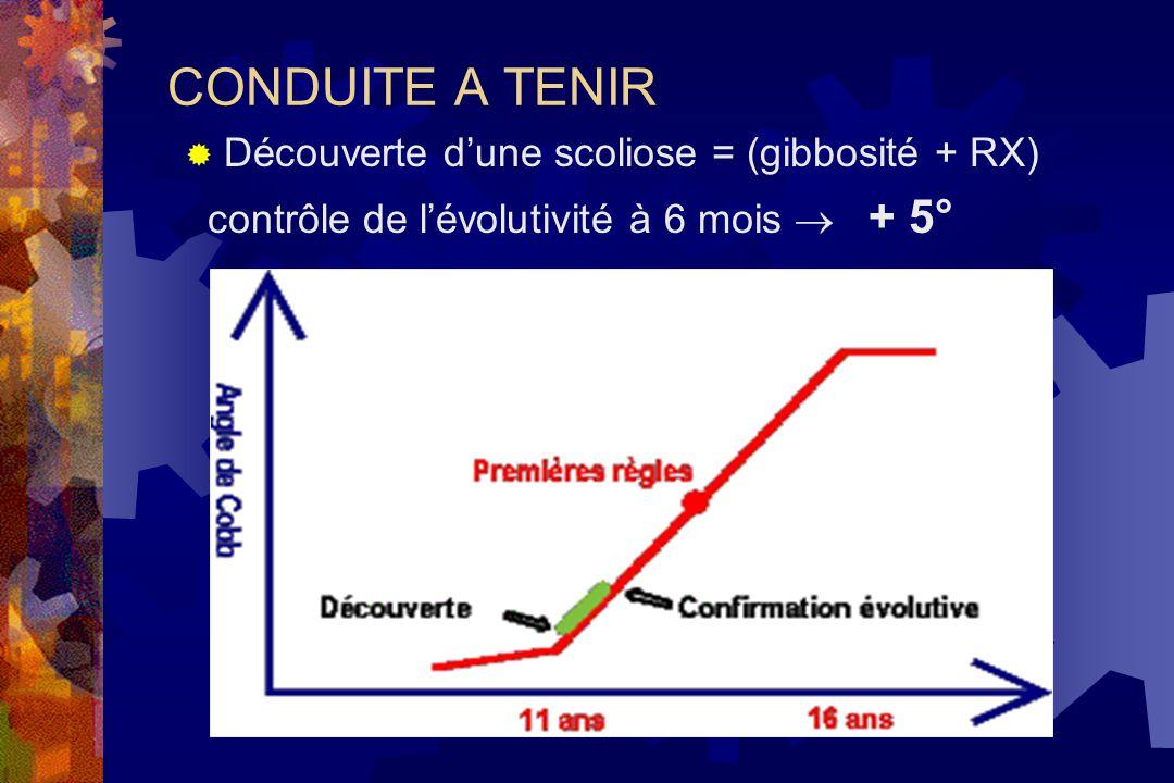 CONDUITE A TENIR Découverte d'une scoliose = (gibbosité + RX)