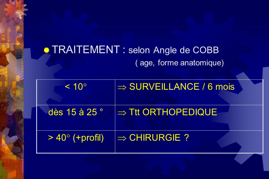 TRAITEMENT : selon Angle de COBB