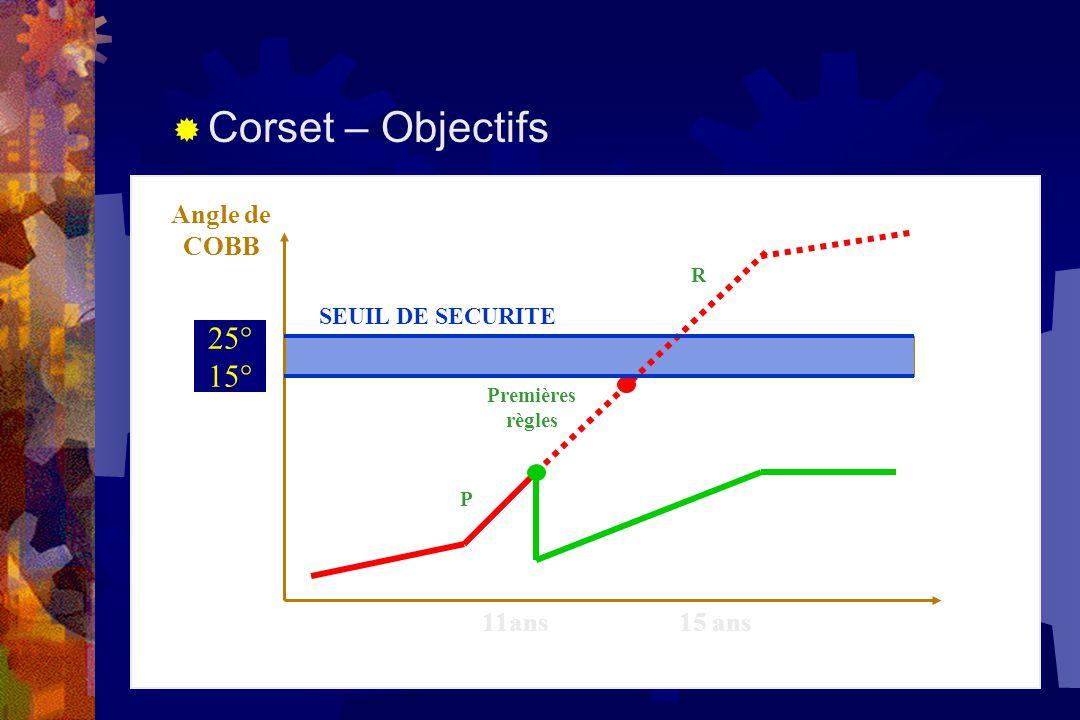 Corset – Objectifs 25° 15° Angle de COBB 11ans 15 ans