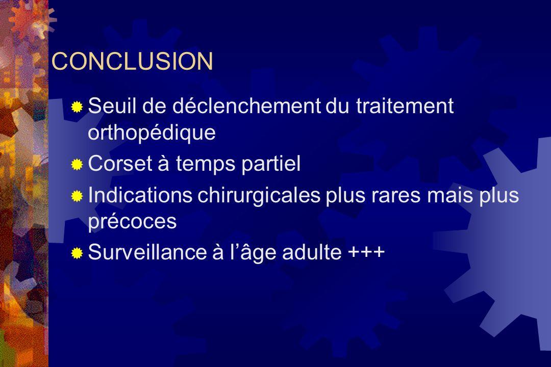 CONCLUSION Seuil de déclenchement du traitement orthopédique