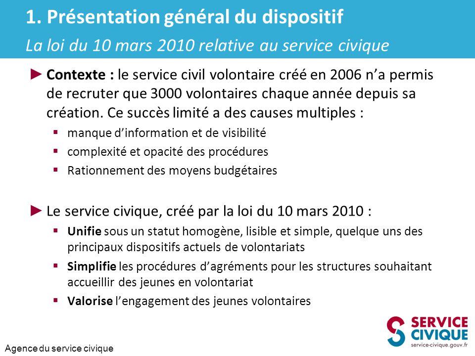 1. Présentation général du dispositif La loi du 10 mars 2010 relative au service civique