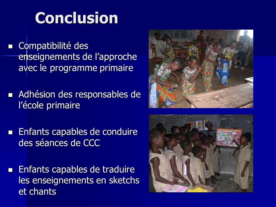 Conclusion Compatibilité des enseignements de l'approche avec le programme primaire. Adhésion des responsables de l'école primaire.