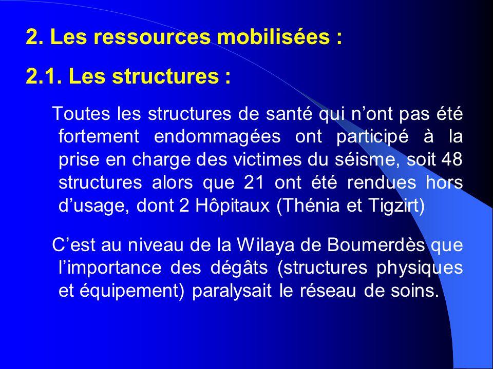 2. Les ressources mobilisées : 2.1. Les structures :