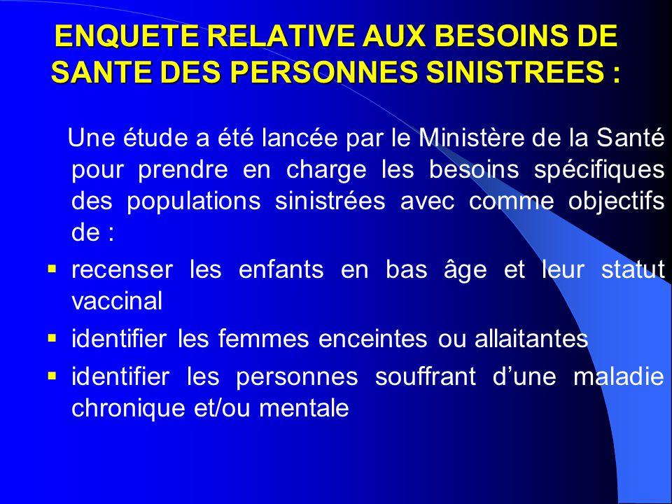 ENQUETE RELATIVE AUX BESOINS DE SANTE DES PERSONNES SINISTREES :