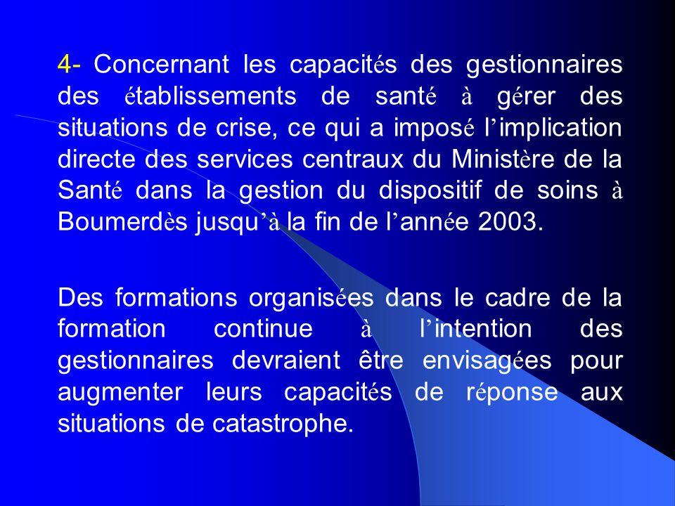 4- Concernant les capacités des gestionnaires des établissements de santé à gérer des situations de crise, ce qui a imposé l'implication directe des services centraux du Ministère de la Santé dans la gestion du dispositif de soins à Boumerdès jusqu'à la fin de l'année 2003.