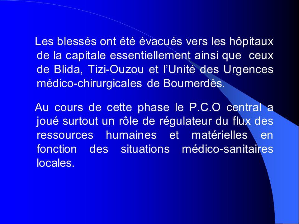 Les blessés ont été évacués vers les hôpitaux de la capitale essentiellement ainsi que ceux de Blida, Tizi-Ouzou et l'Unité des Urgences médico-chirurgicales de Boumerdès.