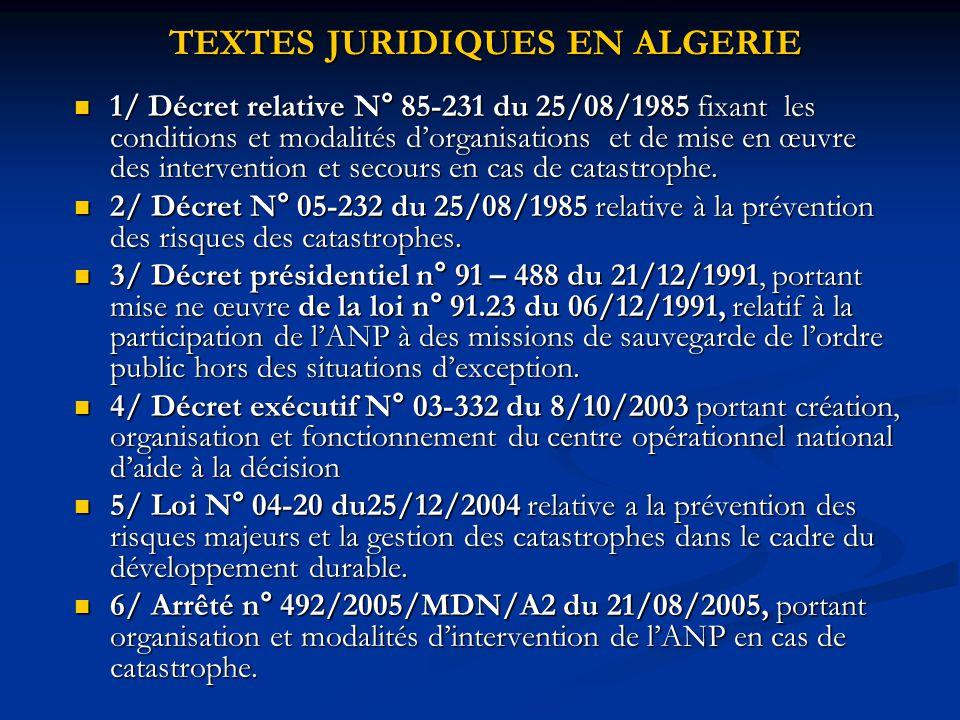 TEXTES JURIDIQUES EN ALGERIE