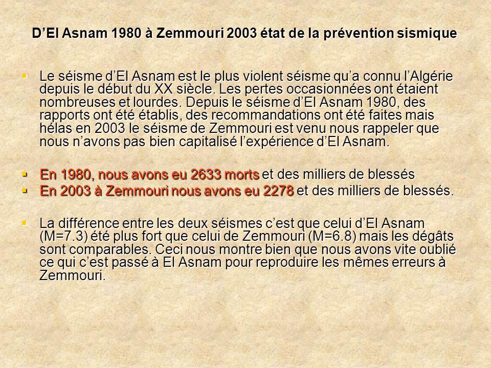 D'El Asnam 1980 à Zemmouri 2003 état de la prévention sismique