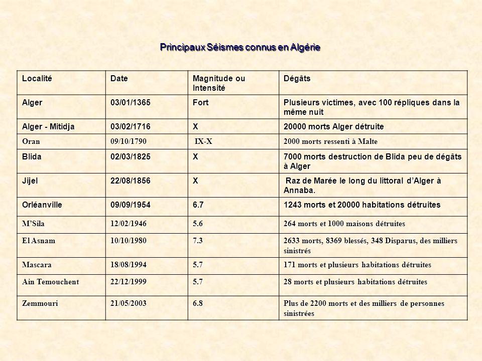 Principaux Séismes connus en Algérie