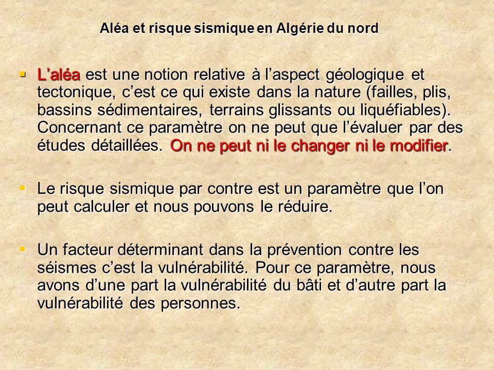 Aléa et risque sismique en Algérie du nord