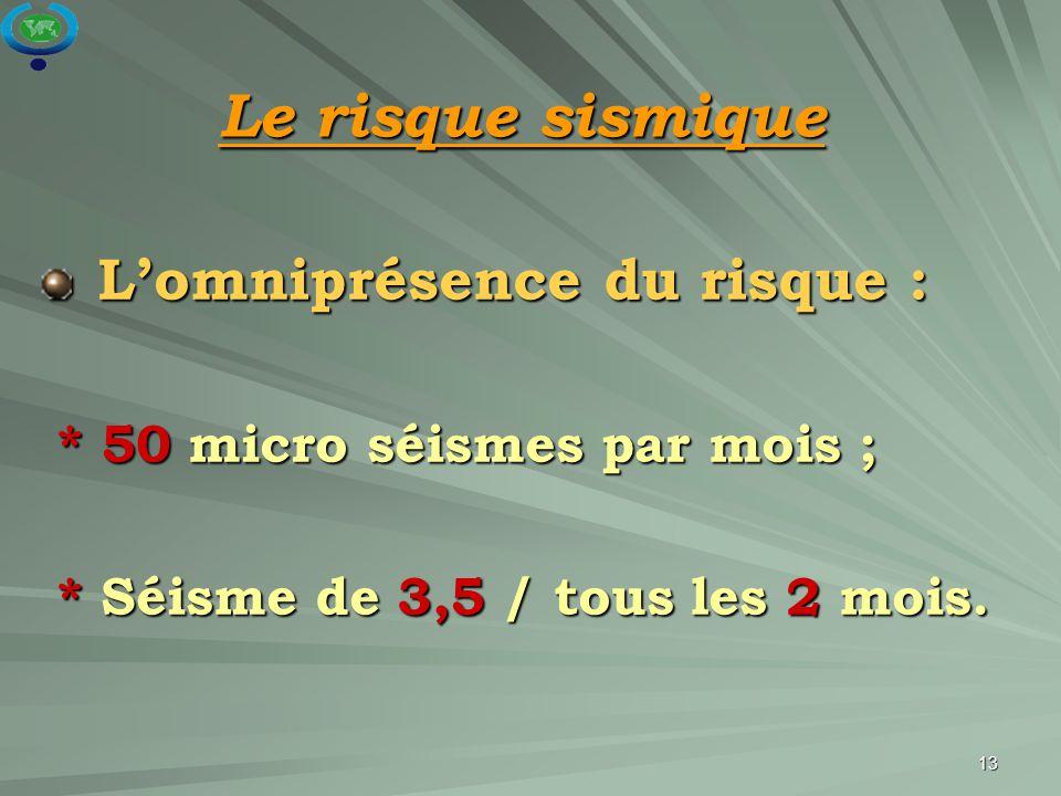 Le risque sismique * 50 micro séismes par mois ;