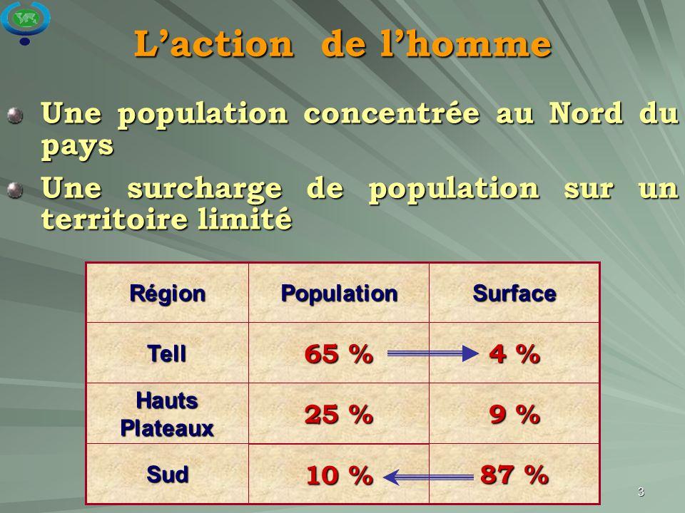 L'action de l'homme Une population concentrée au Nord du pays