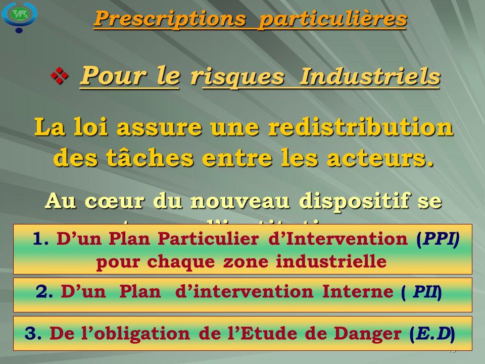 Pour le risques Industriels