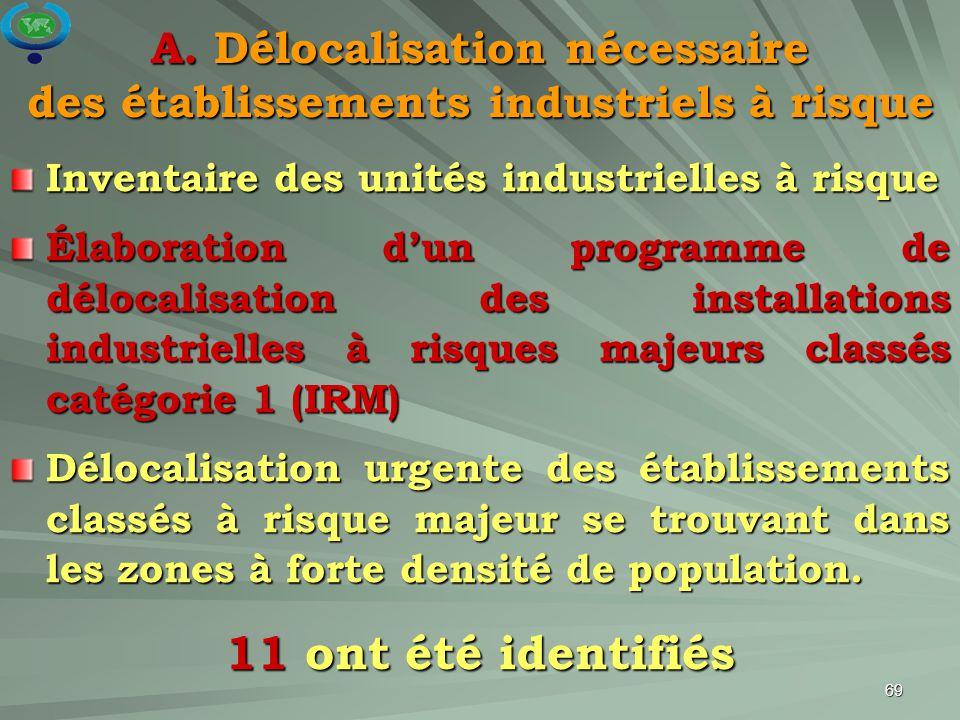 A. Délocalisation nécessaire des établissements industriels à risque
