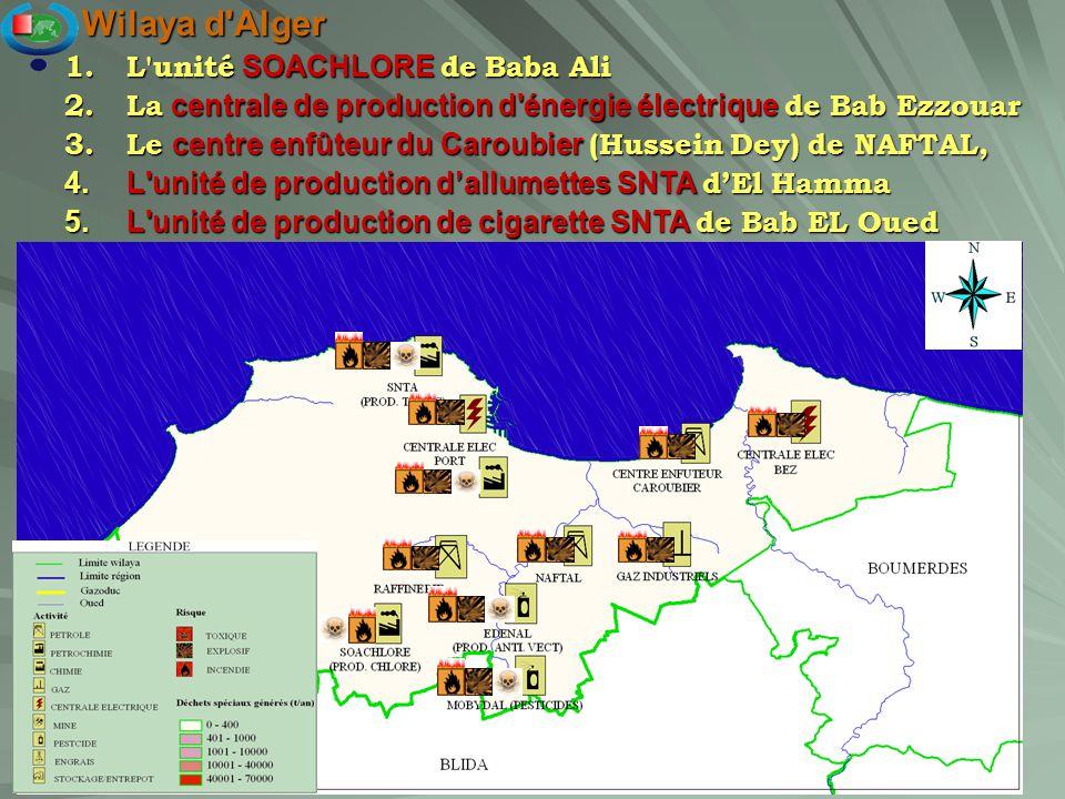 Wilaya d Alger L unité SOACHLORE de Baba Ali