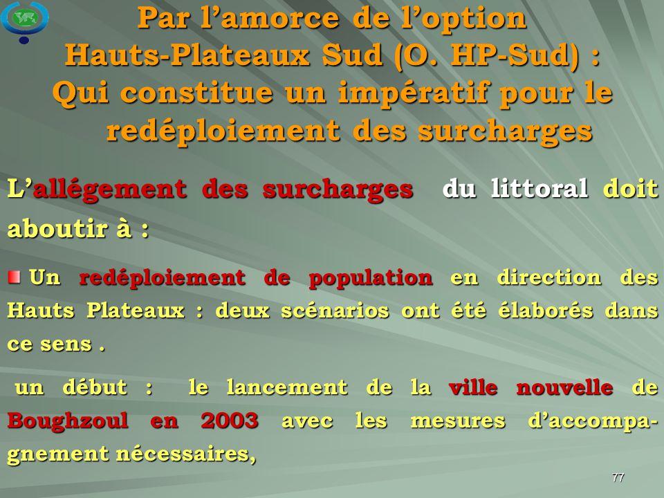 Par l'amorce de l'option Hauts-Plateaux Sud (O. HP-Sud) :