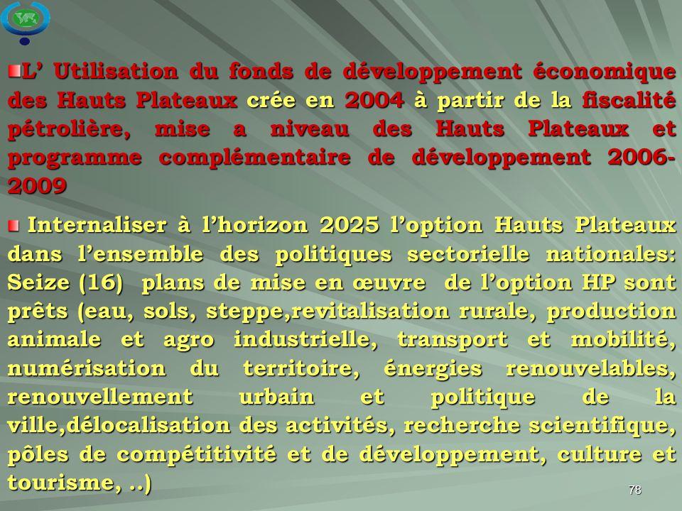 L' Utilisation du fonds de développement économique des Hauts Plateaux crée en 2004 à partir de la fiscalité pétrolière, mise a niveau des Hauts Plateaux et programme complémentaire de développement 2006-2009