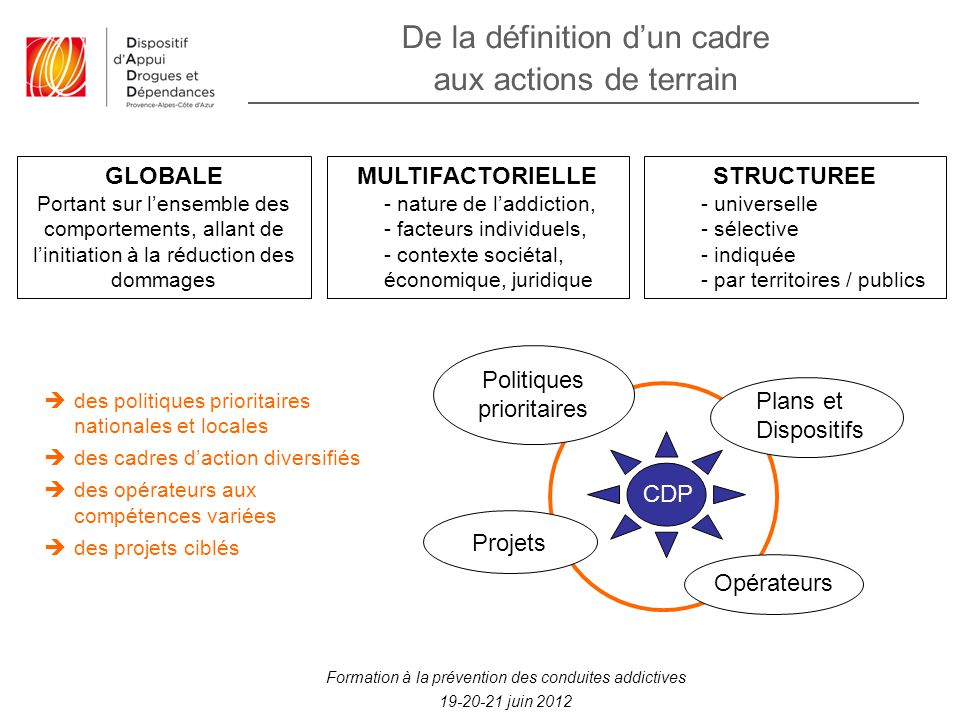 De la définition d'un cadre aux actions de terrain