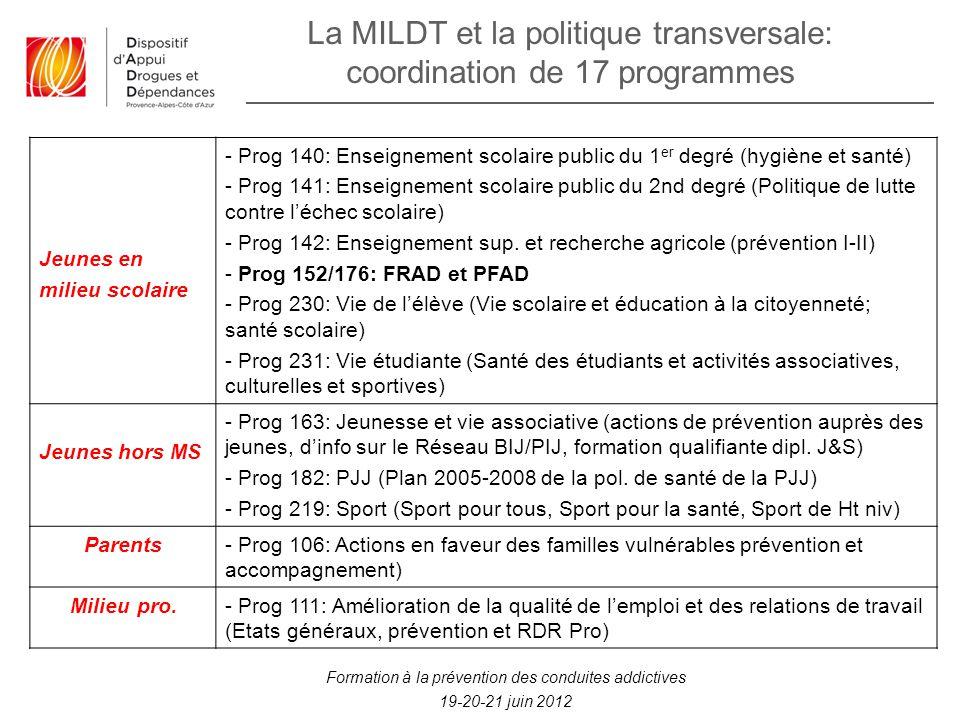 La MILDT et la politique transversale: coordination de 17 programmes