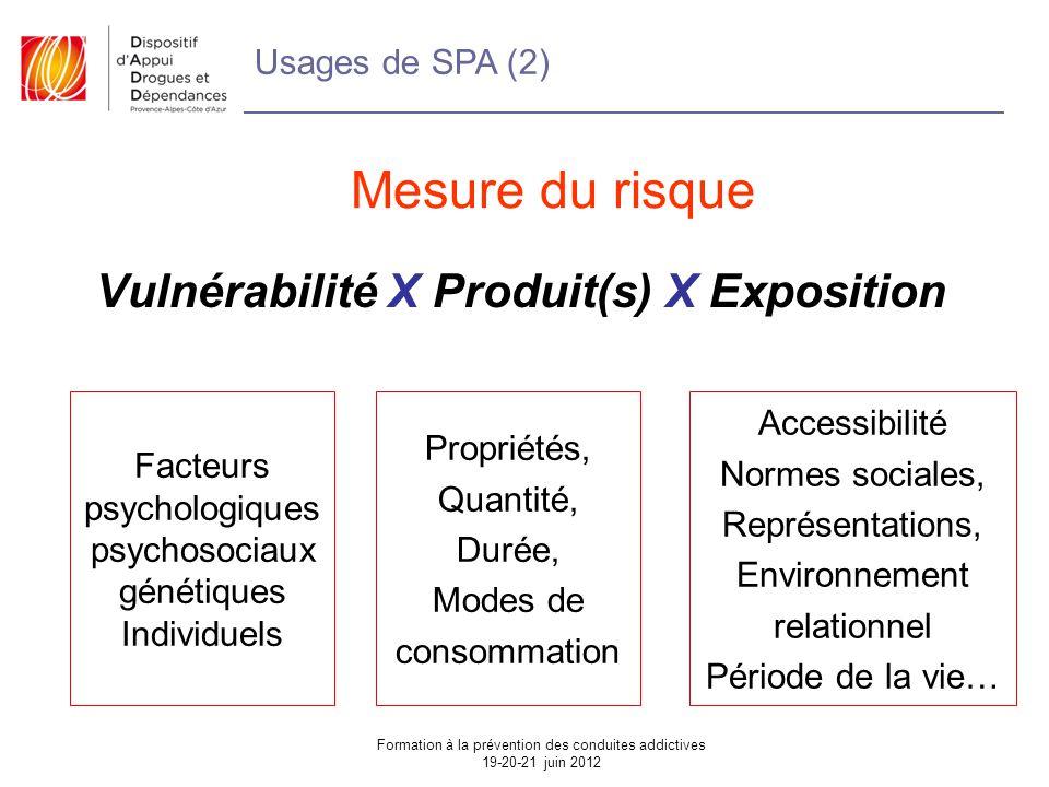 Vulnérabilité X Produit(s) X Exposition