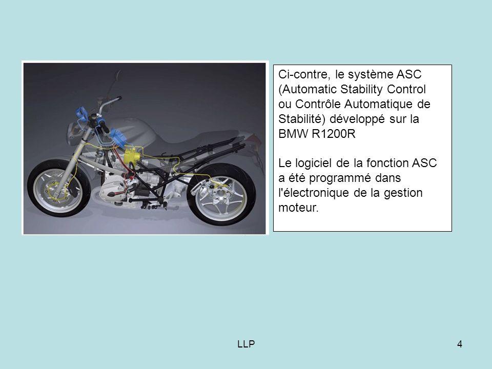 Ci-contre, le système ASC (Automatic Stability Control ou Contrôle Automatique de Stabilité) développé sur la BMW R1200R