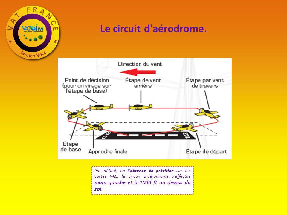 Le circuit d aérodrome.
