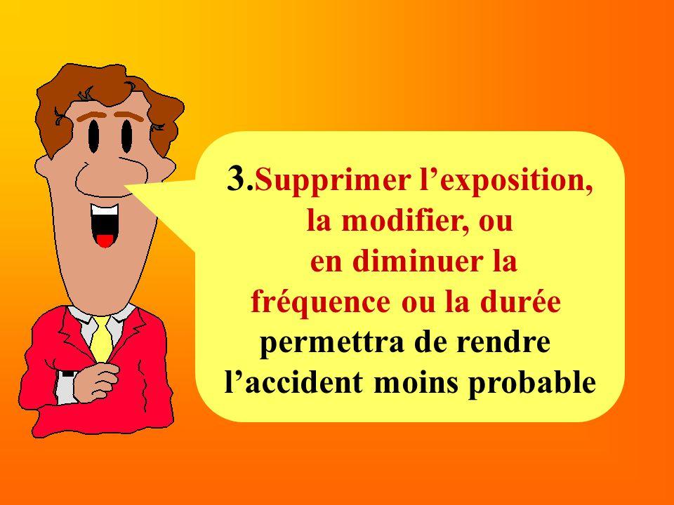 3.Supprimer l'exposition, l'accident moins probable