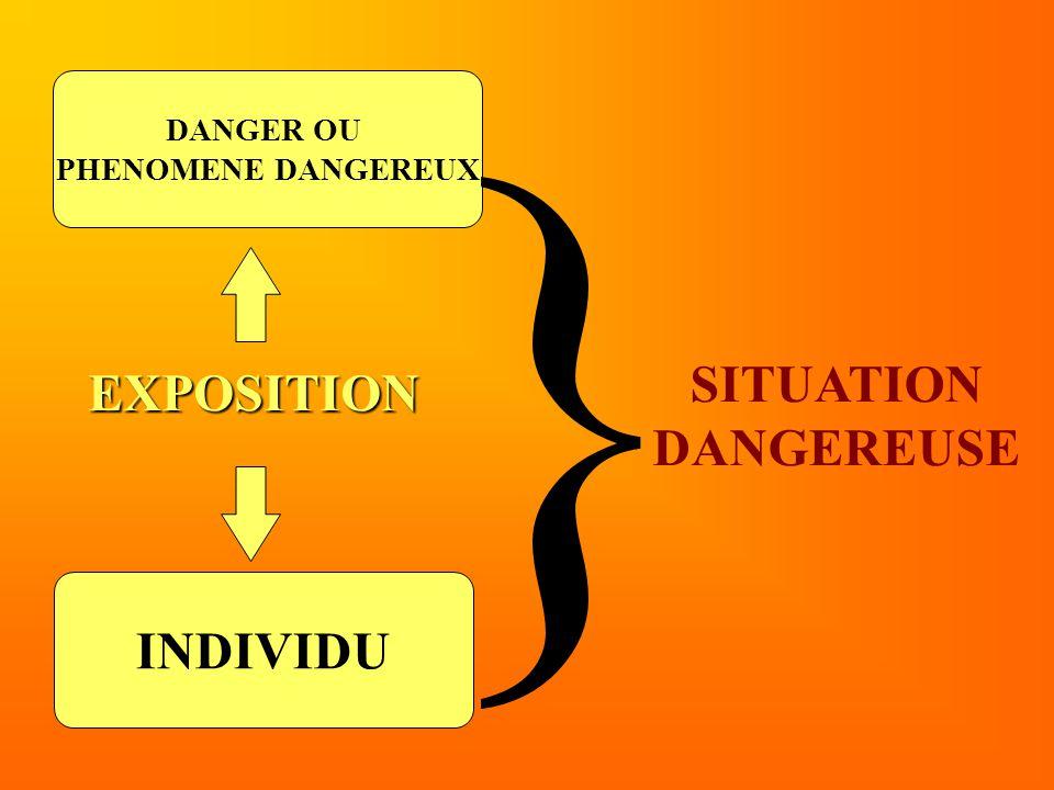 } SITUATION EXPOSITION DANGEREUSE INDIVIDU DANGER OU