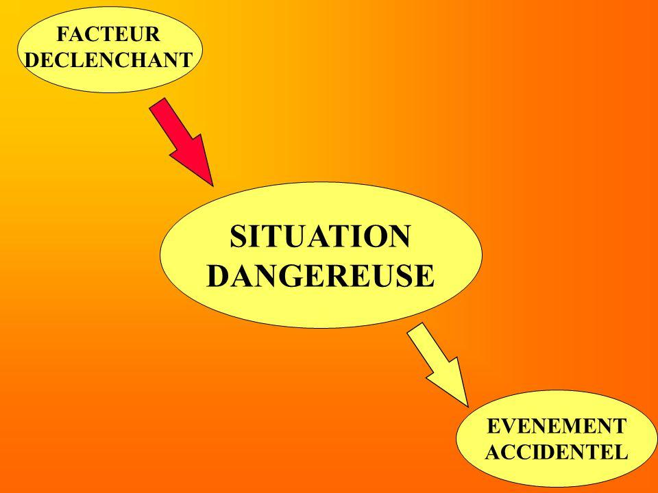 SITUATION DANGEREUSE FACTEUR DECLENCHANT EVENEMENT ACCIDENTEL
