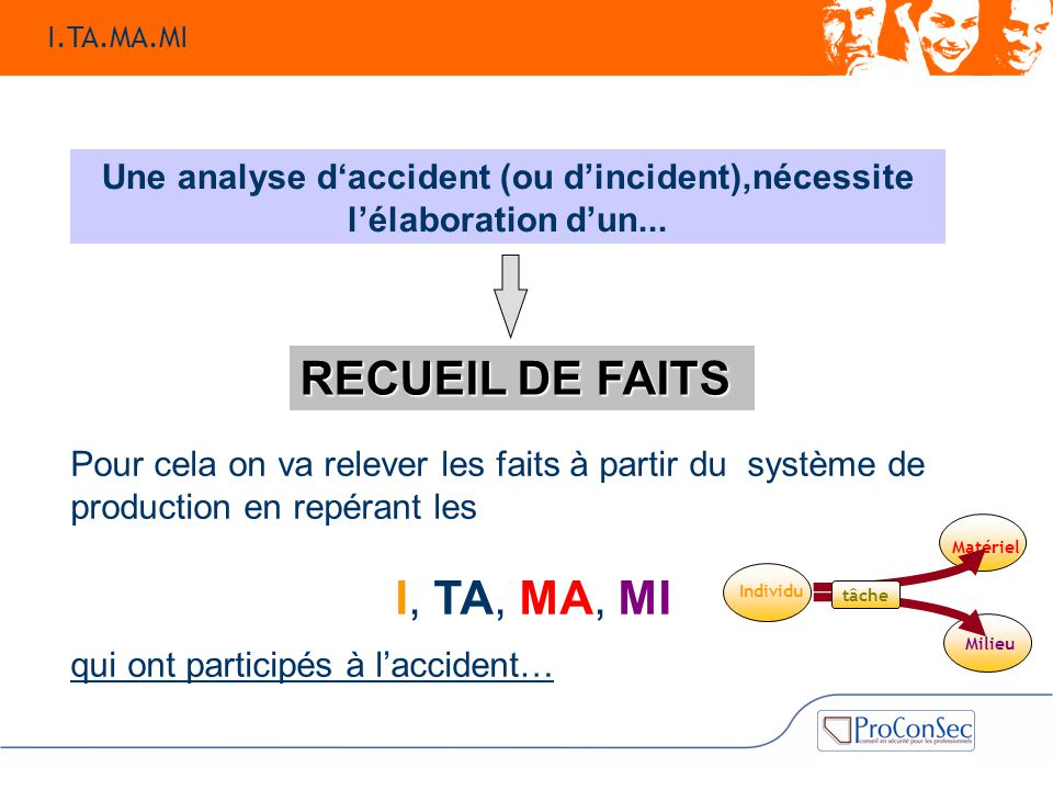 Une analyse d'accident (ou d'incident),nécessite l'élaboration d'un...