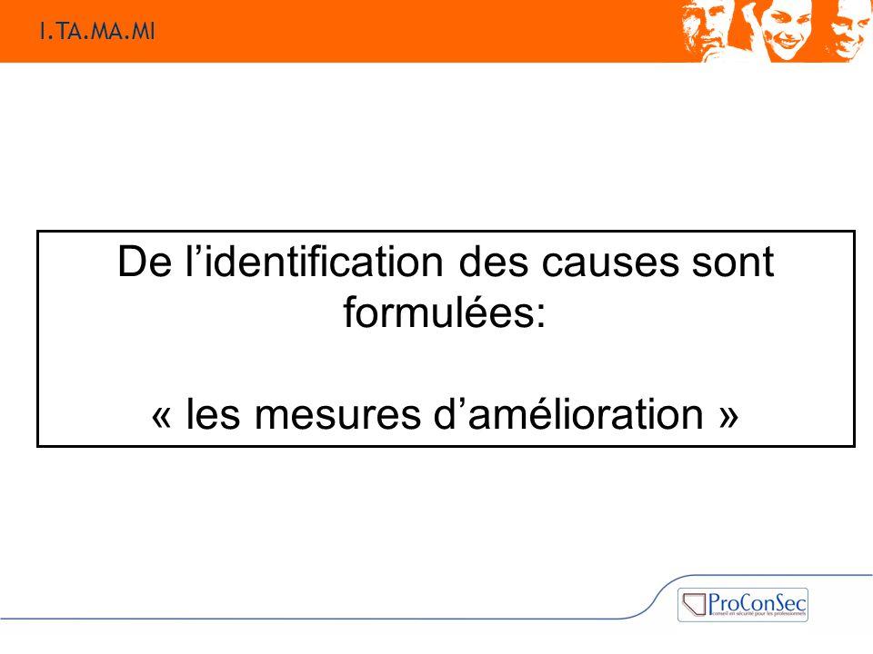 De l'identification des causes sont formulées: