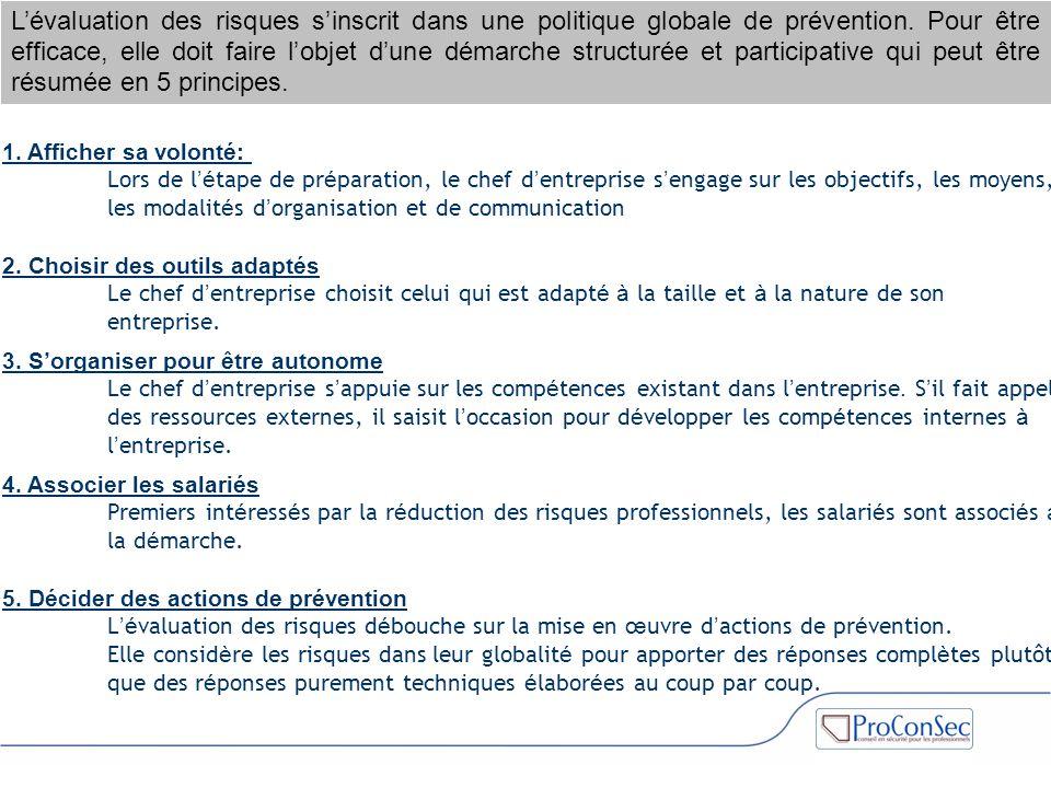L'évaluation des risques s'inscrit dans une politique globale de prévention. Pour être efficace, elle doit faire l'objet d'une démarche structurée et participative qui peut être résumée en 5 principes.