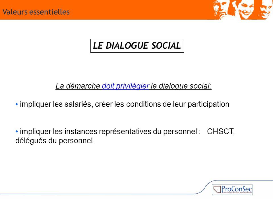La démarche doit privilégier le dialogue social: