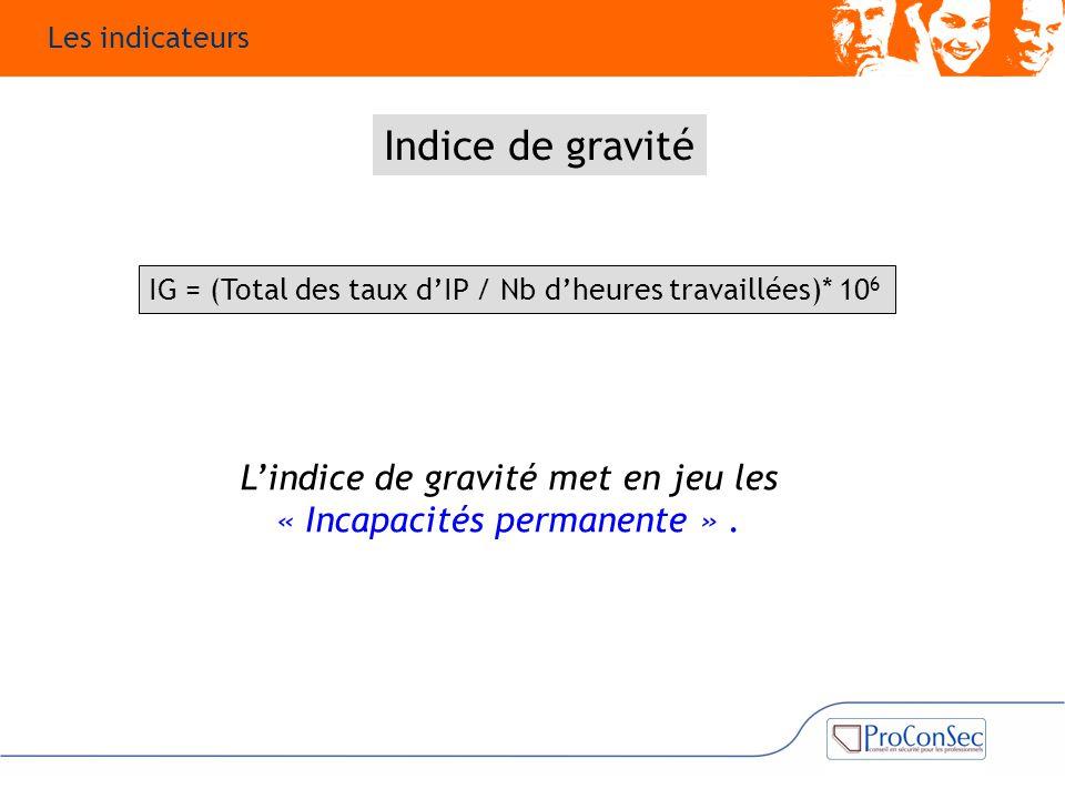 Indice de gravité L'indice de gravité met en jeu les