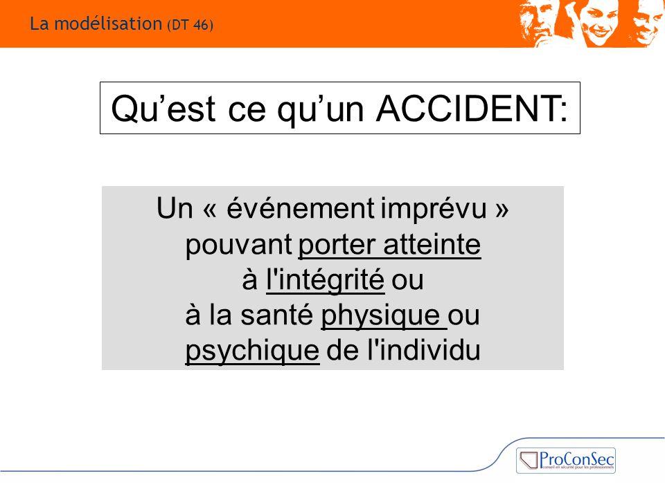Qu'est ce qu'un ACCIDENT: