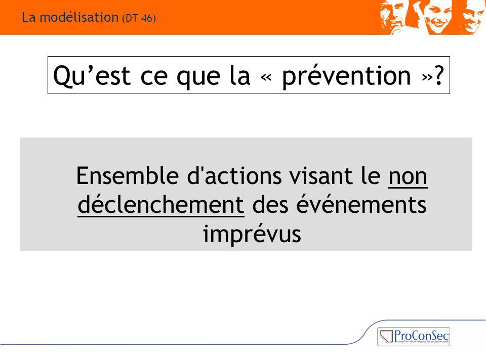 Qu'est ce que la « prévention »