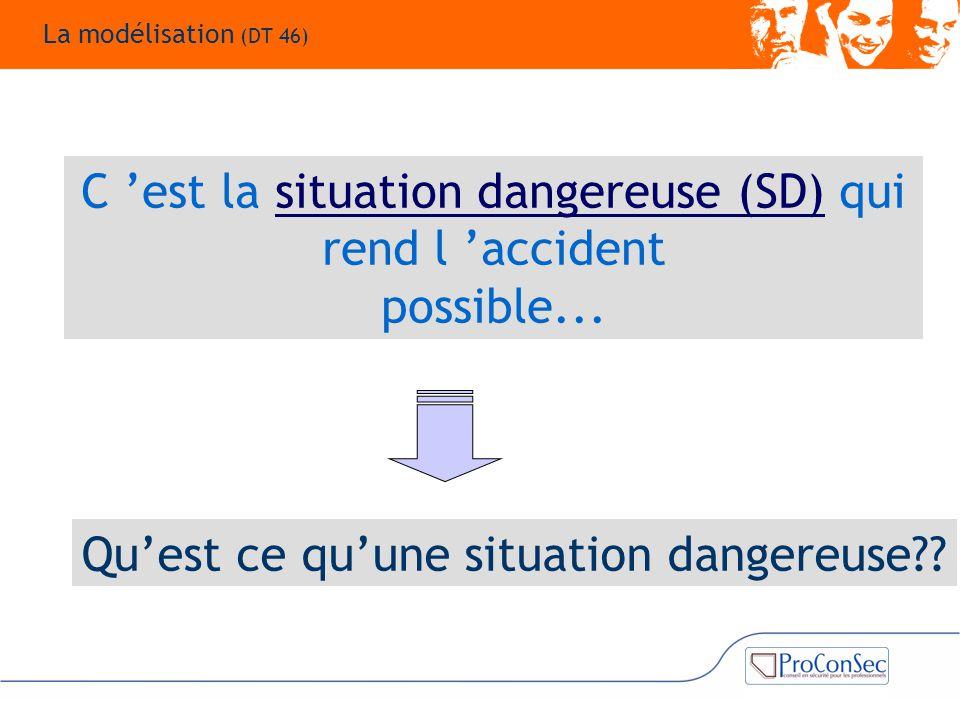 C 'est la situation dangereuse (SD) qui