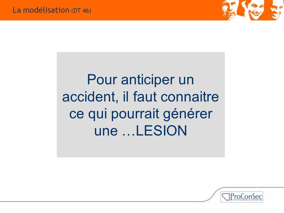 La modélisation (DT 46) Pour anticiper un accident, il faut connaitre ce qui pourrait générer une …LESION.