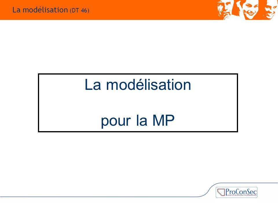 La modélisation (DT 46) La modélisation pour la MP