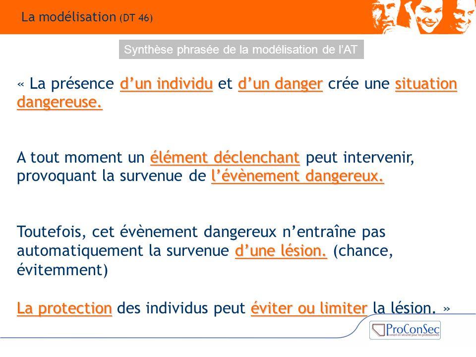 La protection des individus peut éviter ou limiter la lésion. »