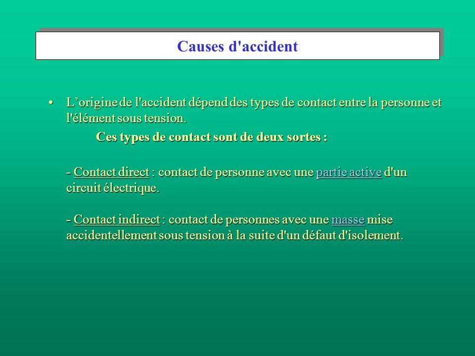 Causes d accident L'origine de l accident dépend des types de contact entre la personne et l élément sous tension.