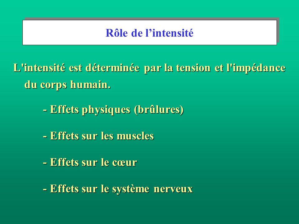 Rôle de l'intensité L intensité est déterminée par la tension et l impédance du corps humain. - Effets physiques (brûlures)