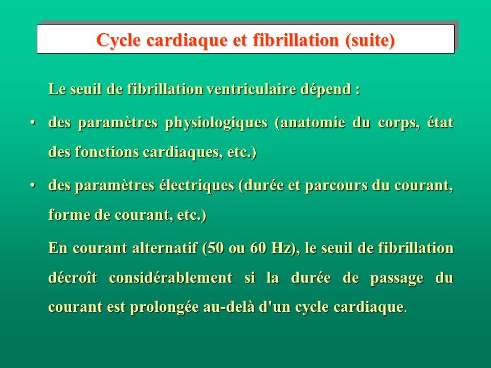 Cycle cardiaque et fibrillation (suite)